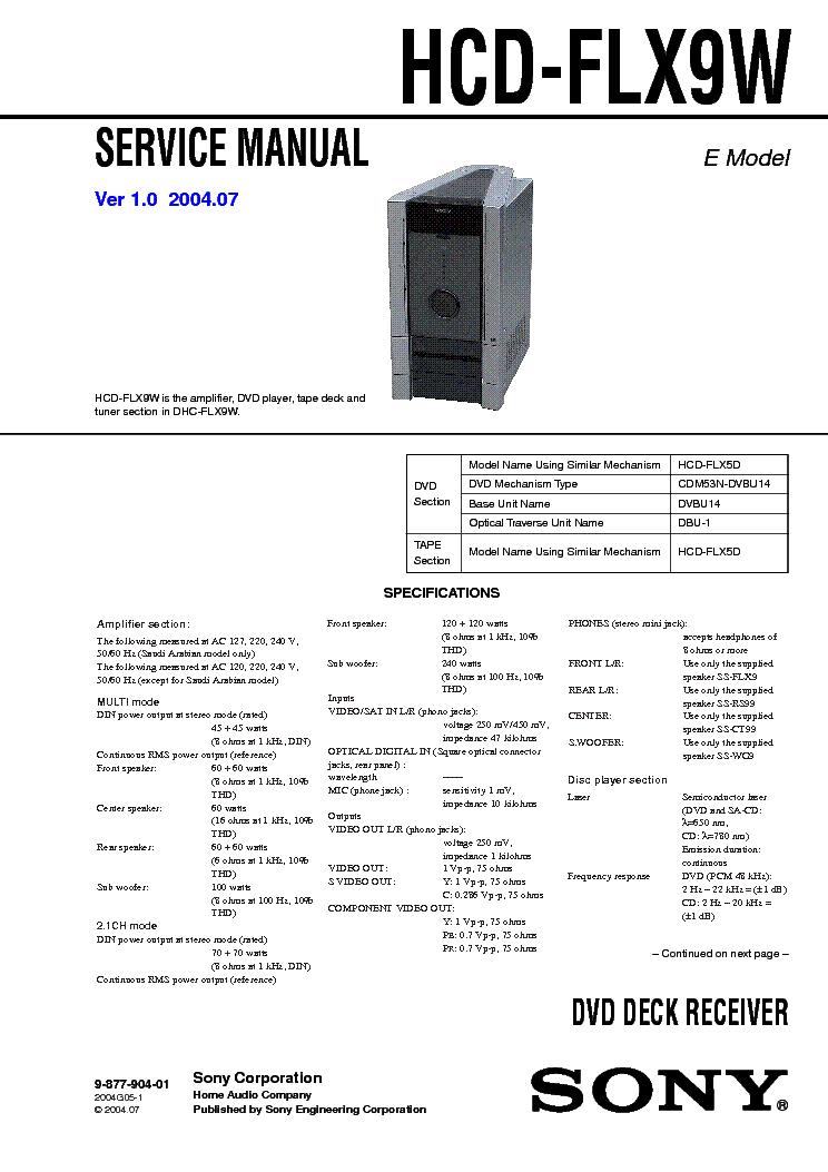 sony hcd dz550 ver1 0 service manual download schematics eeprom rh elektrotanya com Sony HCD Hdx589w Sony HCD Bc150