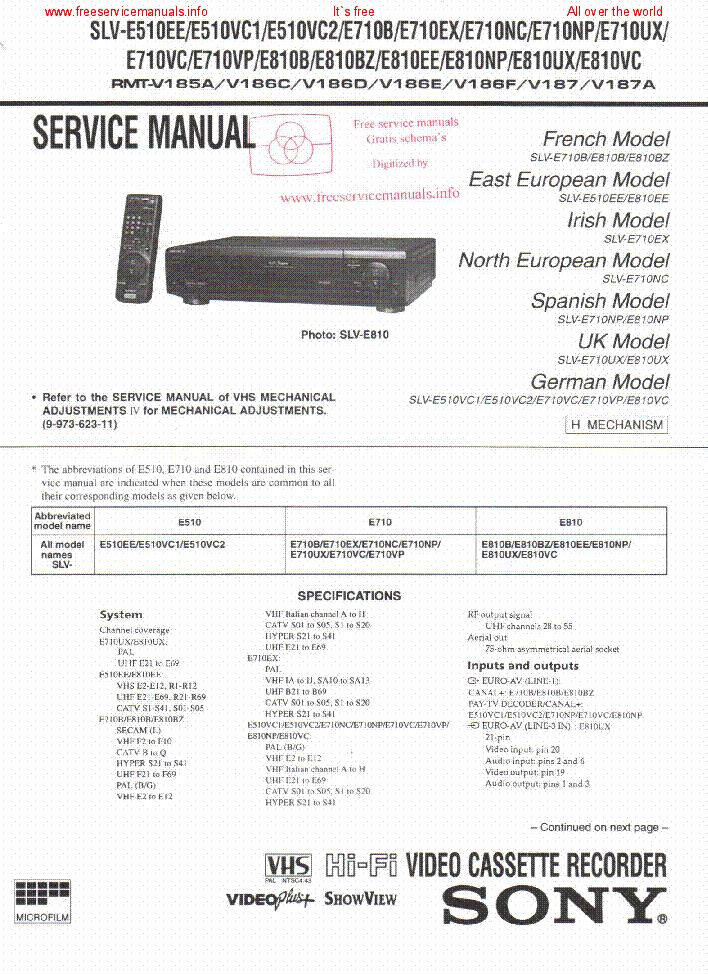 sony slv e510ee e510vc1 e510vc2 e710b e710ex e710nc e710np e710ux rh elektrotanya com Sony DVD Recorder User Manual Sony Handycam Manual