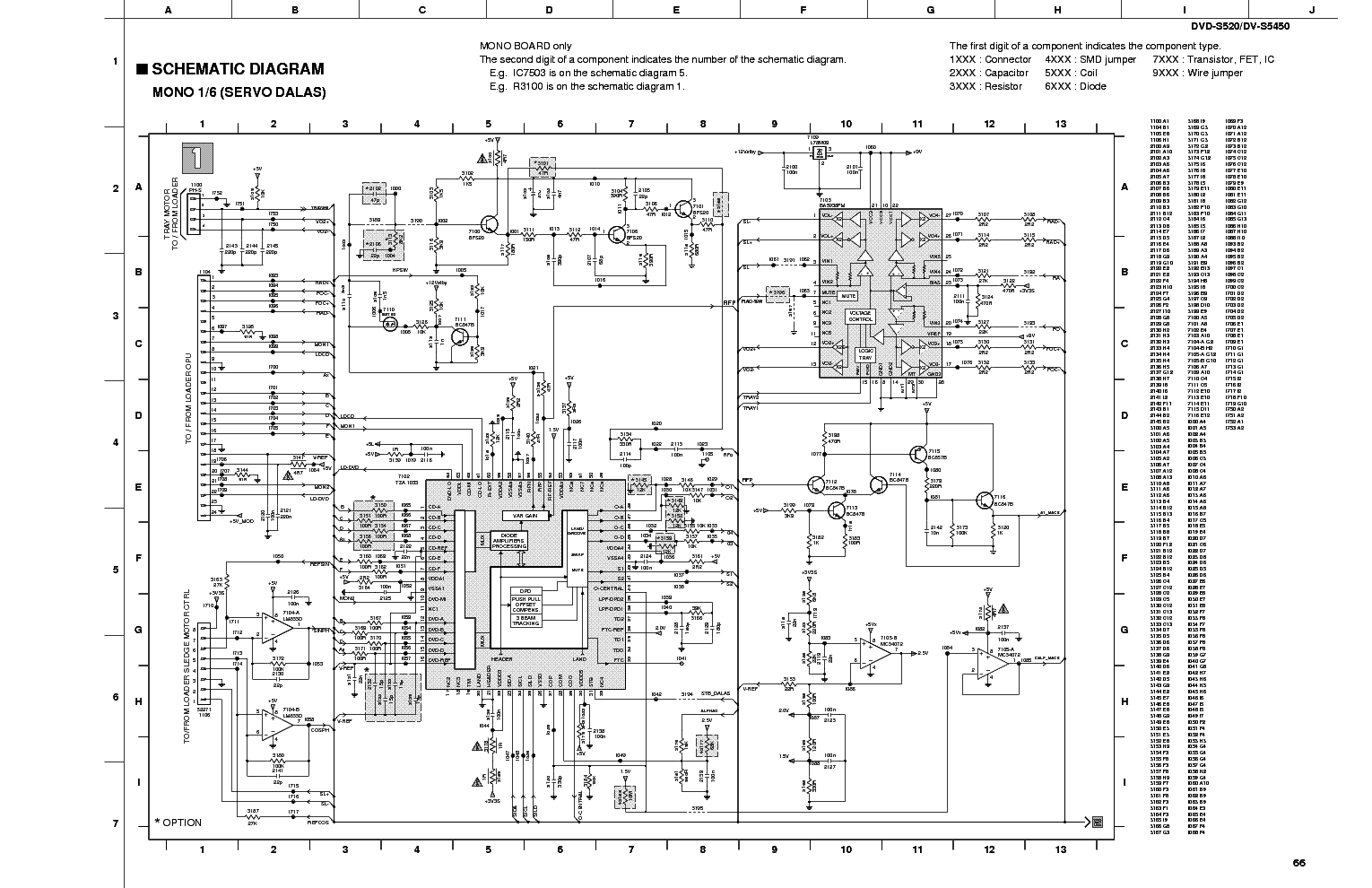 Free Download S520 Wiring Diagram Great Installation Of Automotive Electrical Diagrams Pdf Library Rh 13 Codingcommunity De Vehicle