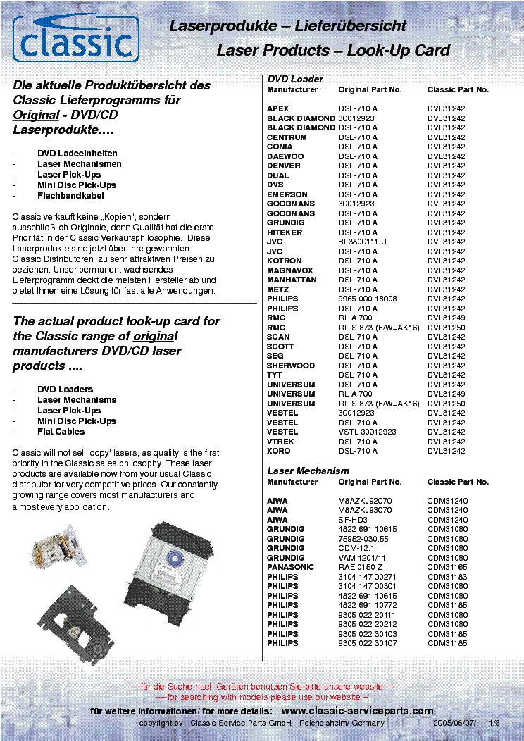Classic Mini Manual Pdf