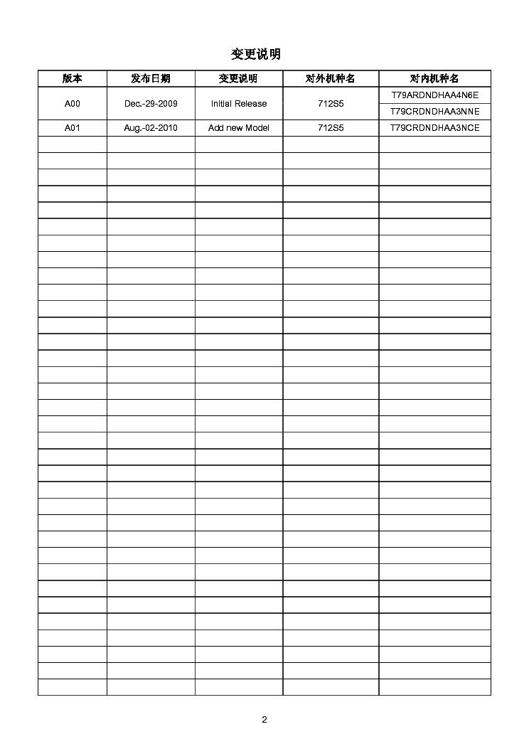 Aoc 712s5 Lcd Monitor Service Manual Service Manual