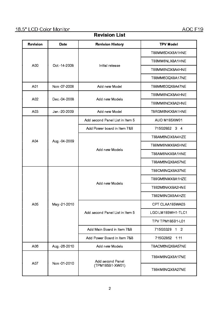 Aoc F19 Lcd Monitor Service Manual Download  Schematics