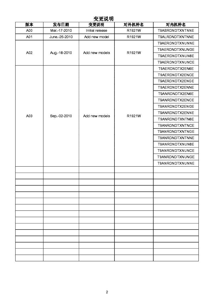Aoc R1921w Lcd Monitor Sm Service Manual Download