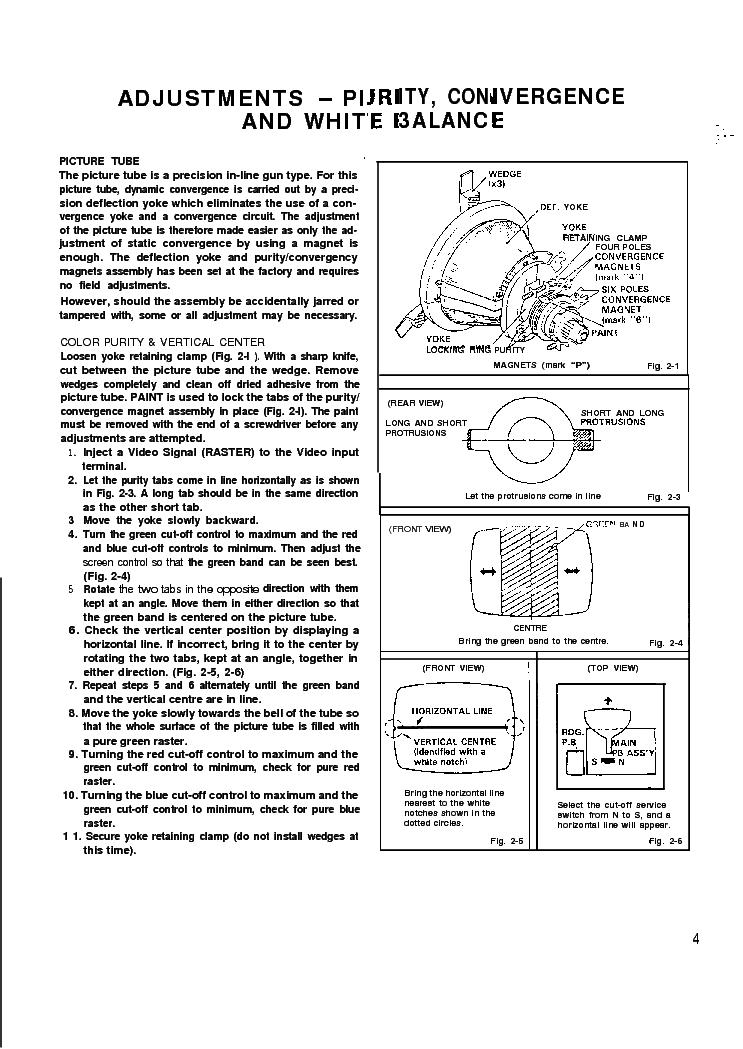 Commodore 1701 C