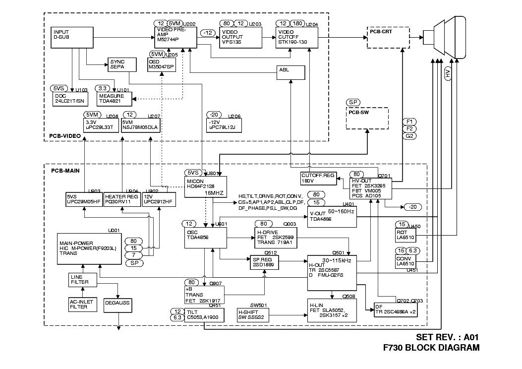 eizo flexscan f730 ma 19b0 service manual download schematics rh elektrotanya com Eizo Assins Eizo EV 2780