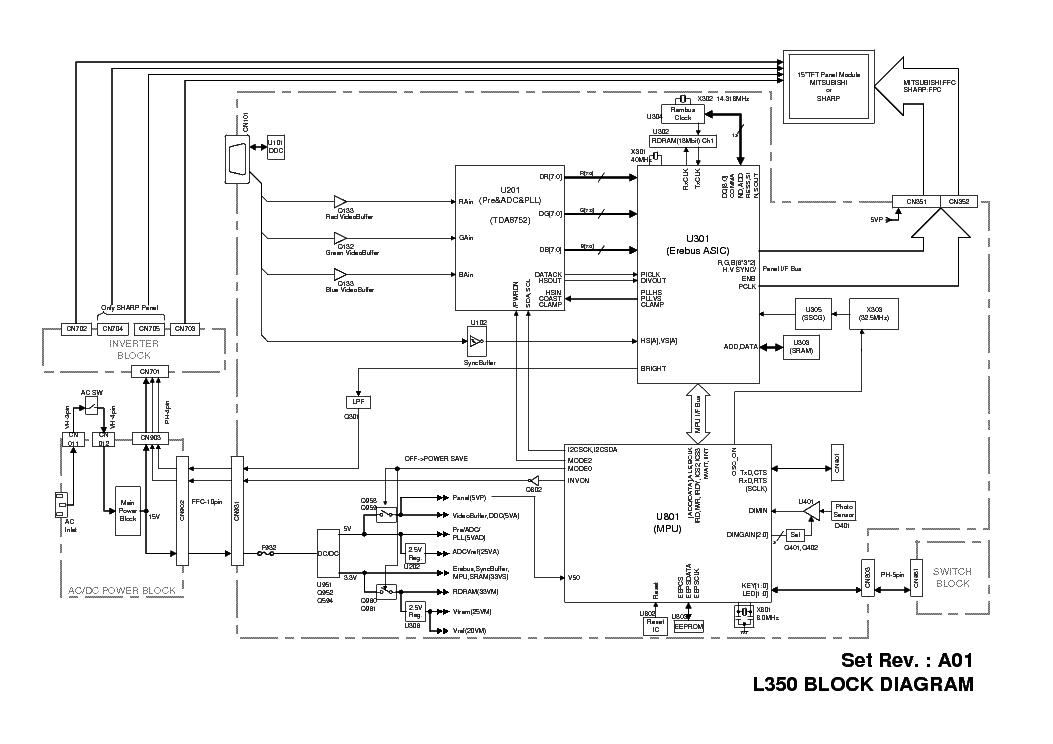 EIZO L350 TREIBER HERUNTERLADEN