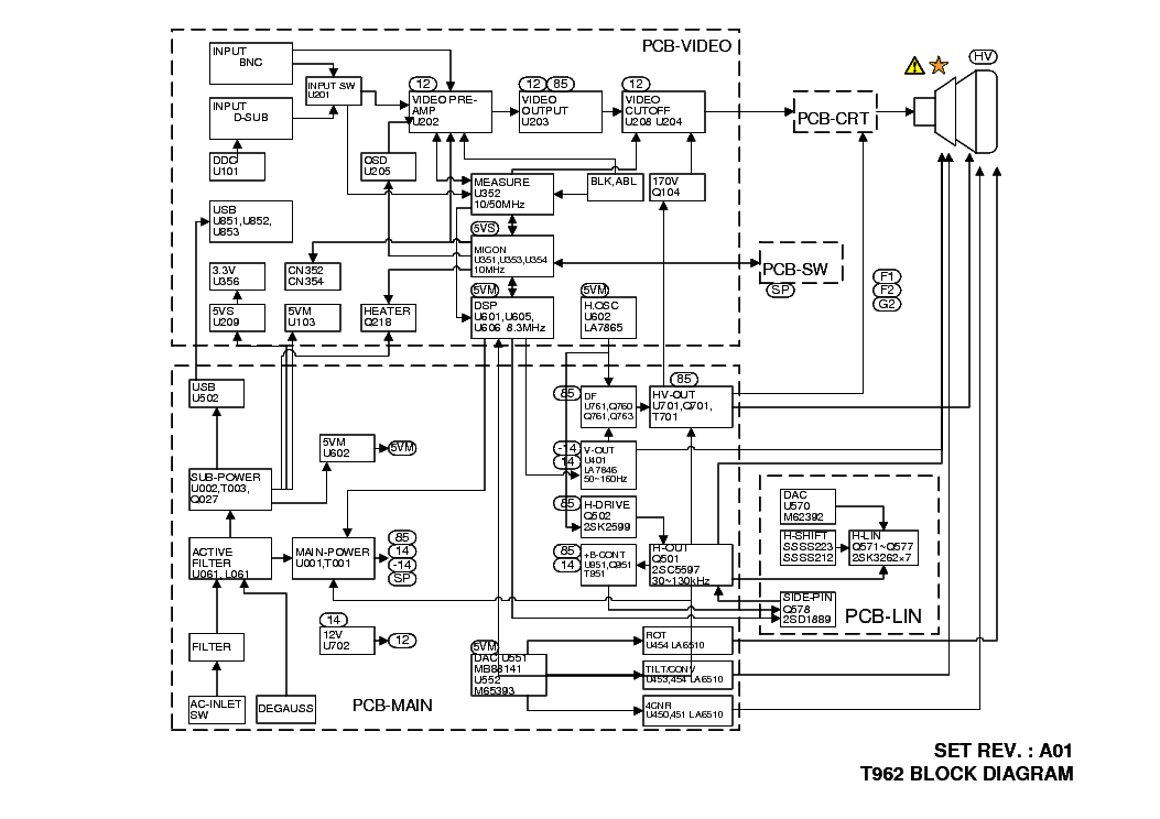 eizo flexscan t962 ma 21d2 service manual download schematics rh elektrotanya com Eizo Monitor Eizo Monitor