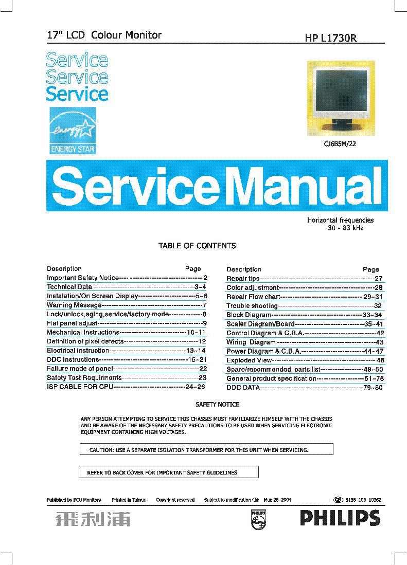 Monitor Heater Repair Manual