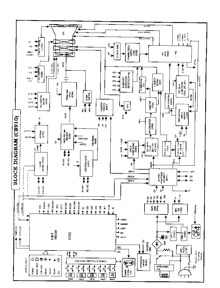 lg cb910 hp2842 block diagram service manual download  schematics  eeprom  repair info for
