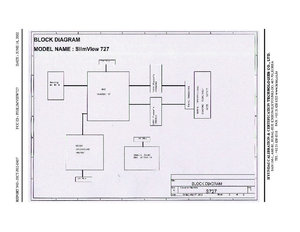 Hyundai 727 Slimview Service Manual Download  Schematics