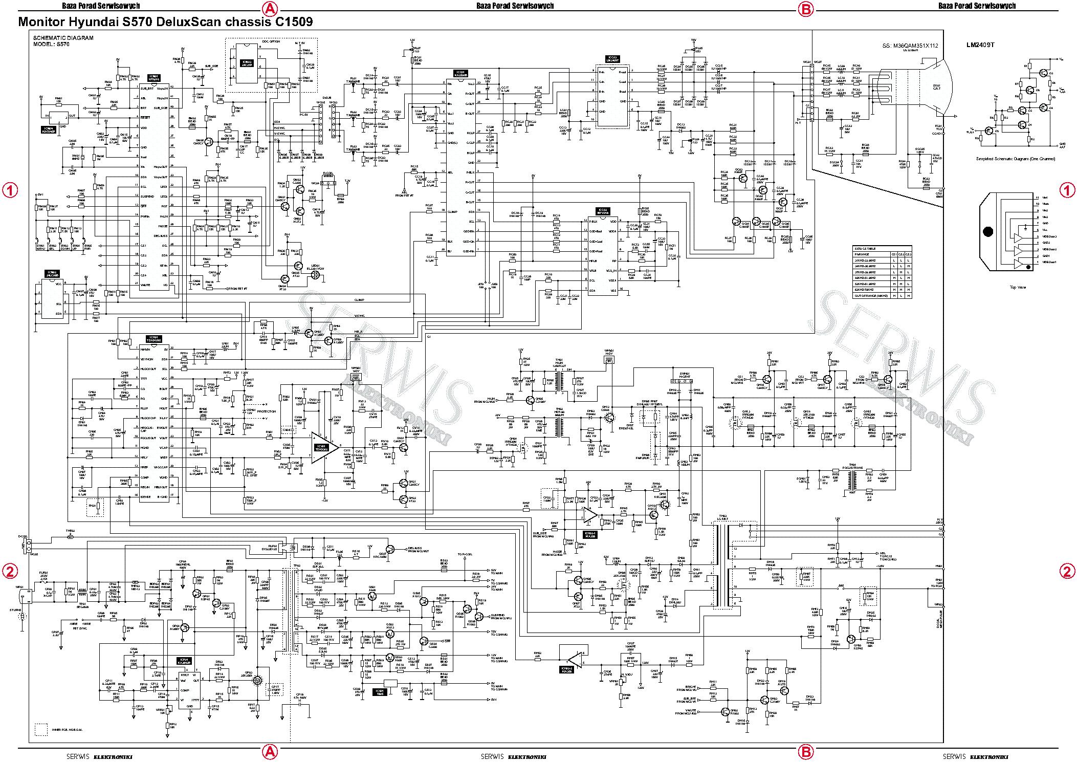 Hyundai S570 Deluxscan Service Manual Download  Schematics