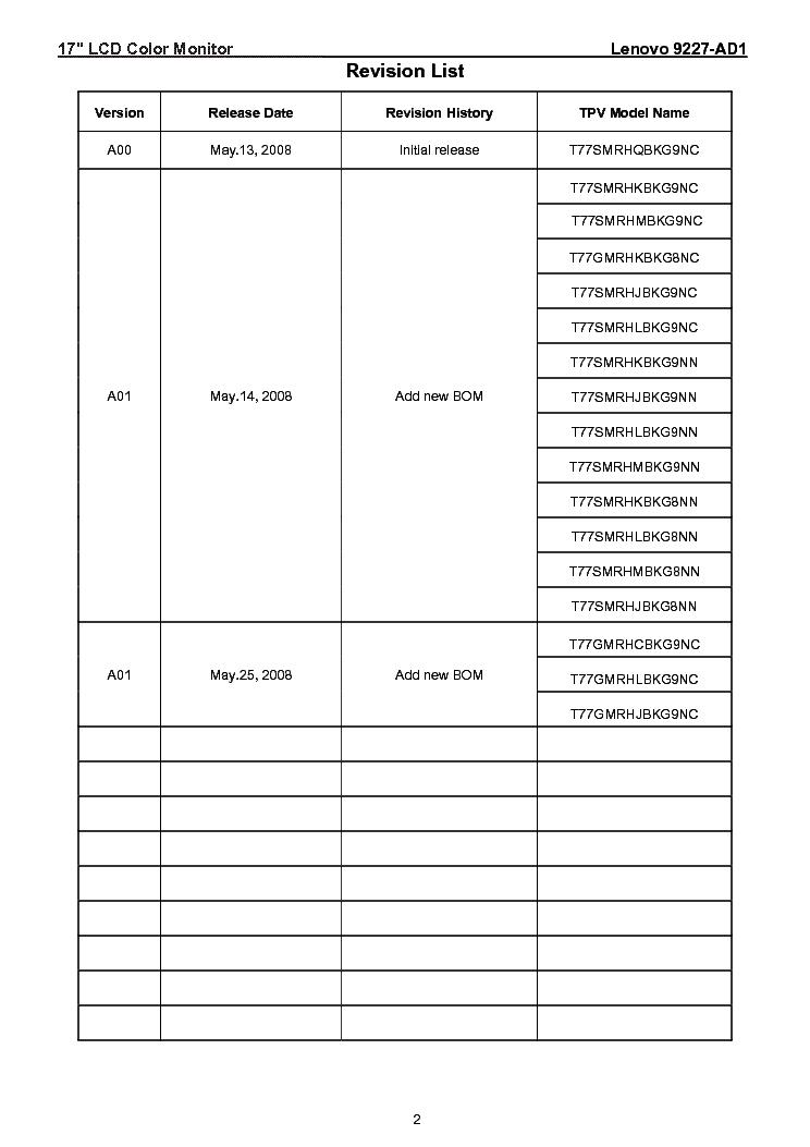 Lenovo L171 9227