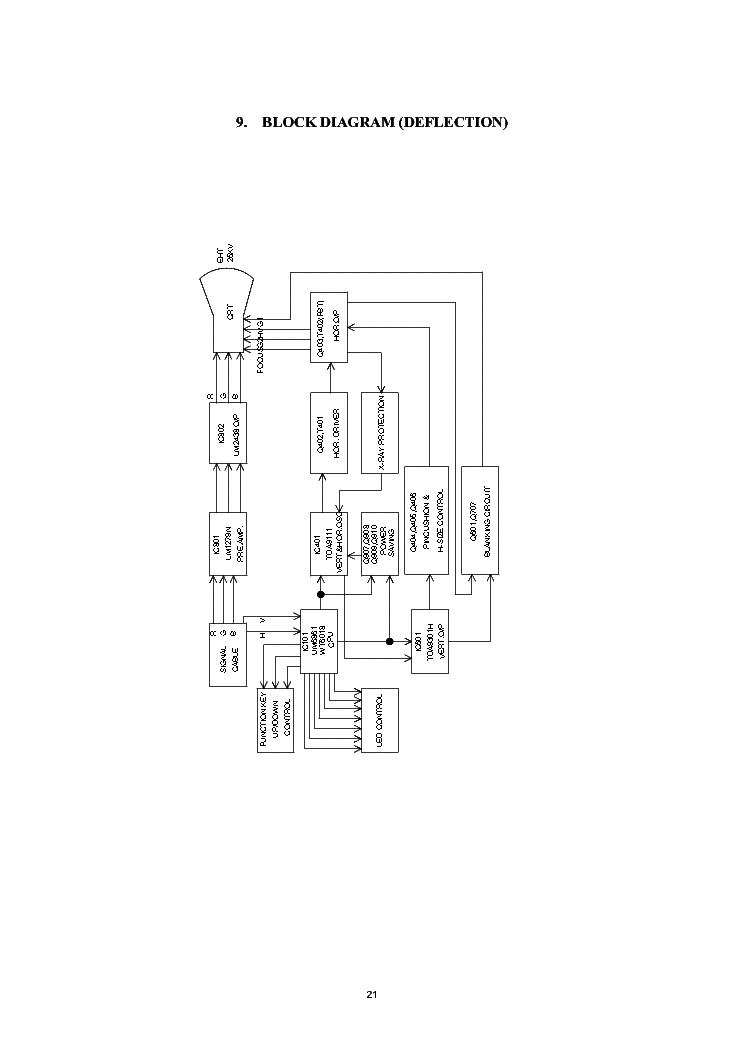 lg m198wa m228wa chassis lp69g sm service manual download