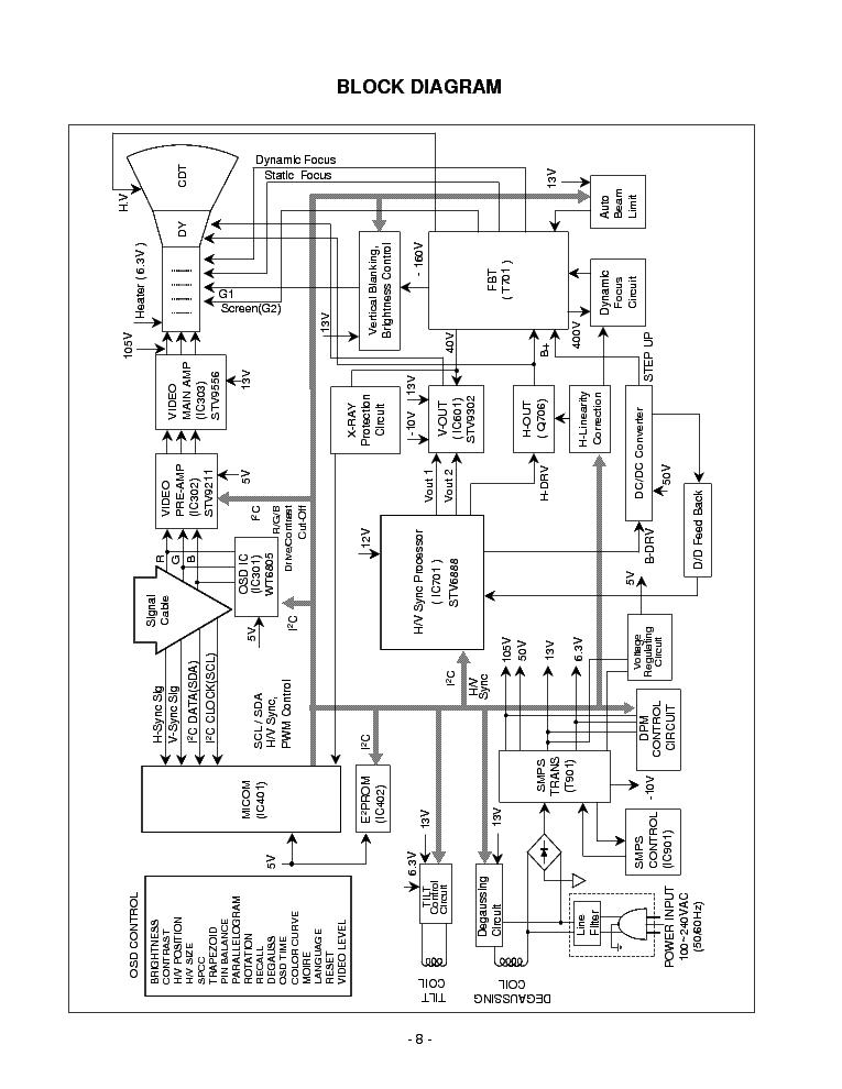 T710BH TREIBER WINDOWS XP