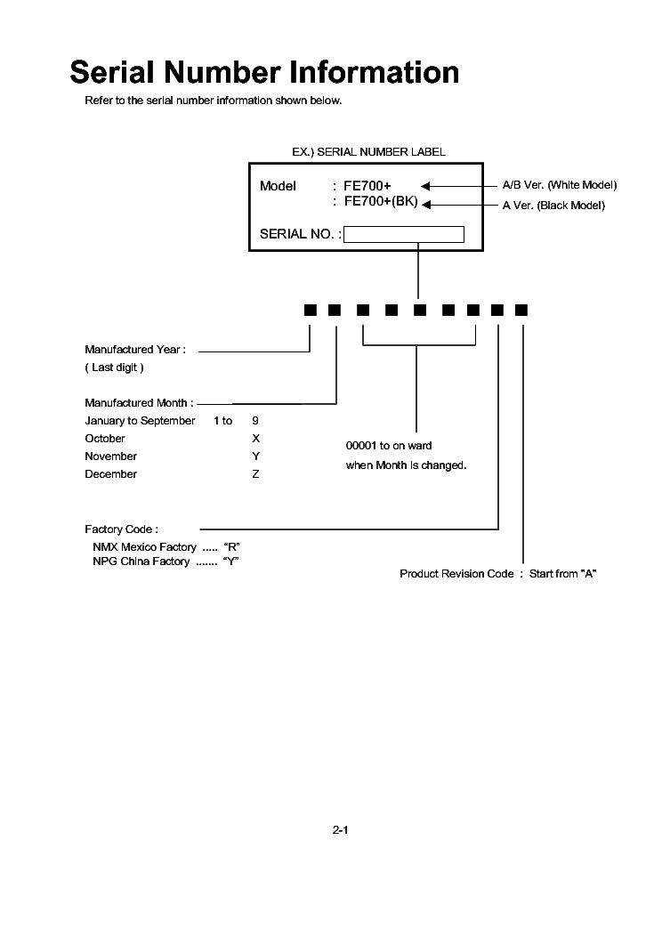 nec jc2001vma service manual download schematics eeprom repair rh elektrotanya com