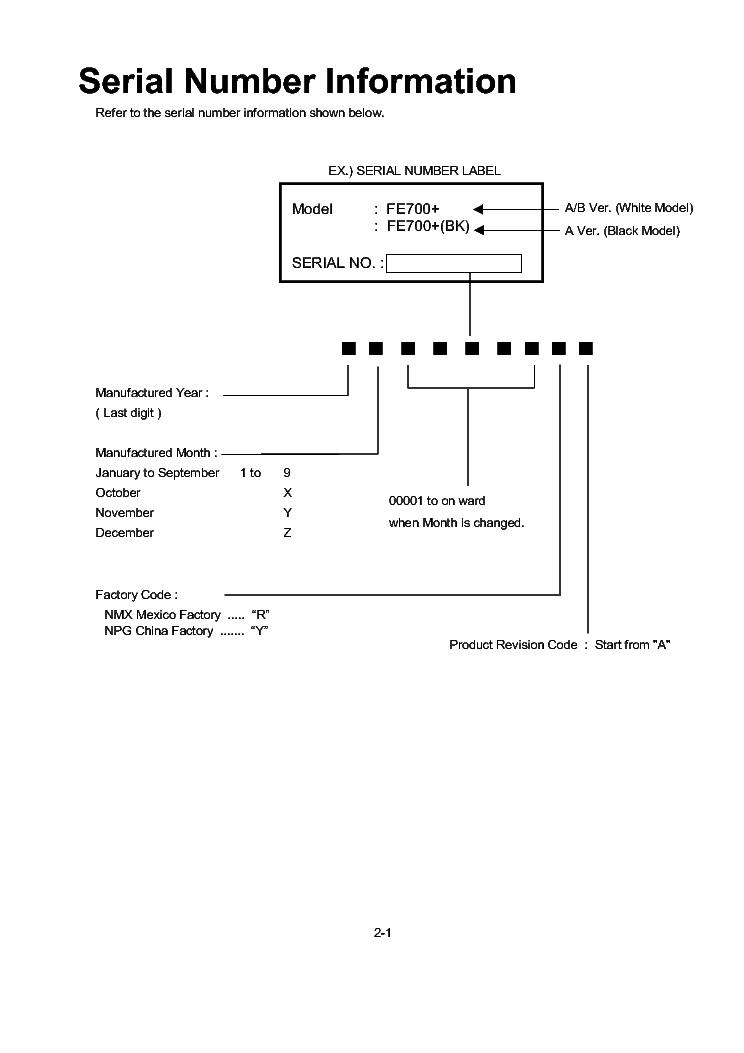 nec jc2001vma service manual download schematics eeprom repair rh elektrotanya com Maintenance Manual Parts Manual