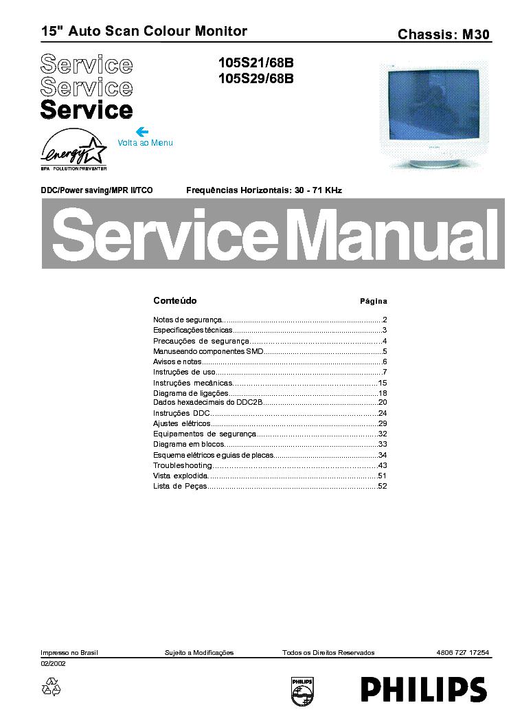 PHILIPS 105S21-68B 105S29-68B