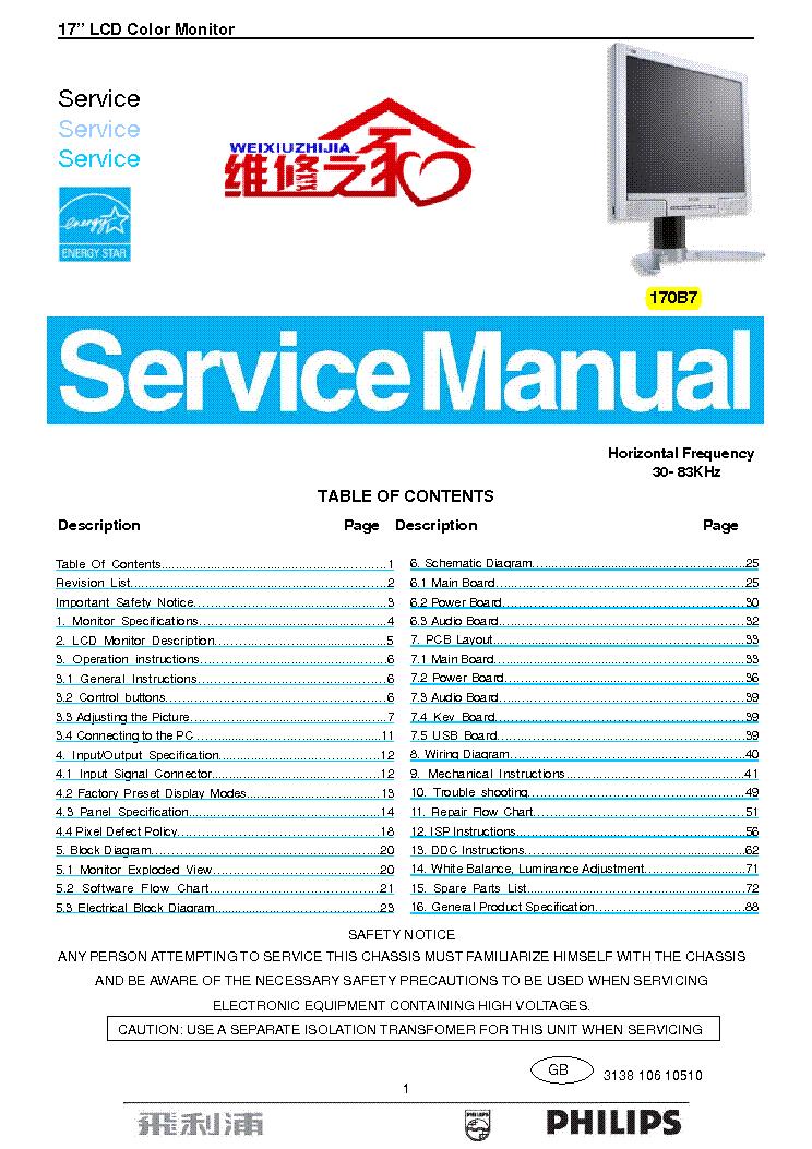 PHILIPS 170B7 service manual