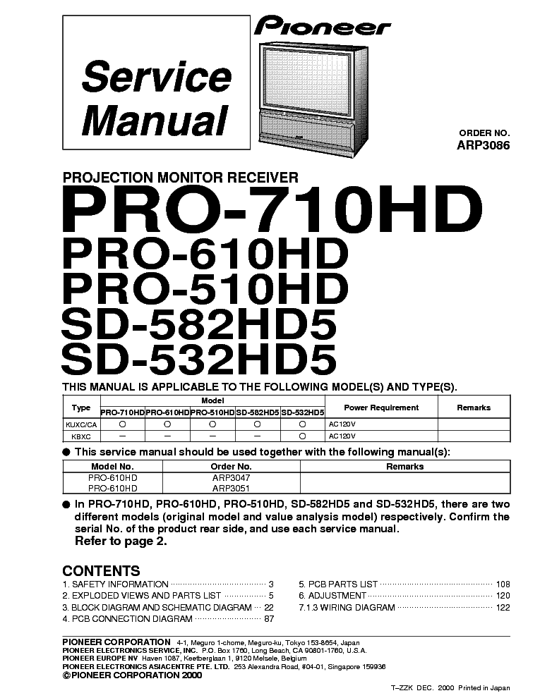 PIONEER PRO-510 610 710HD service manual