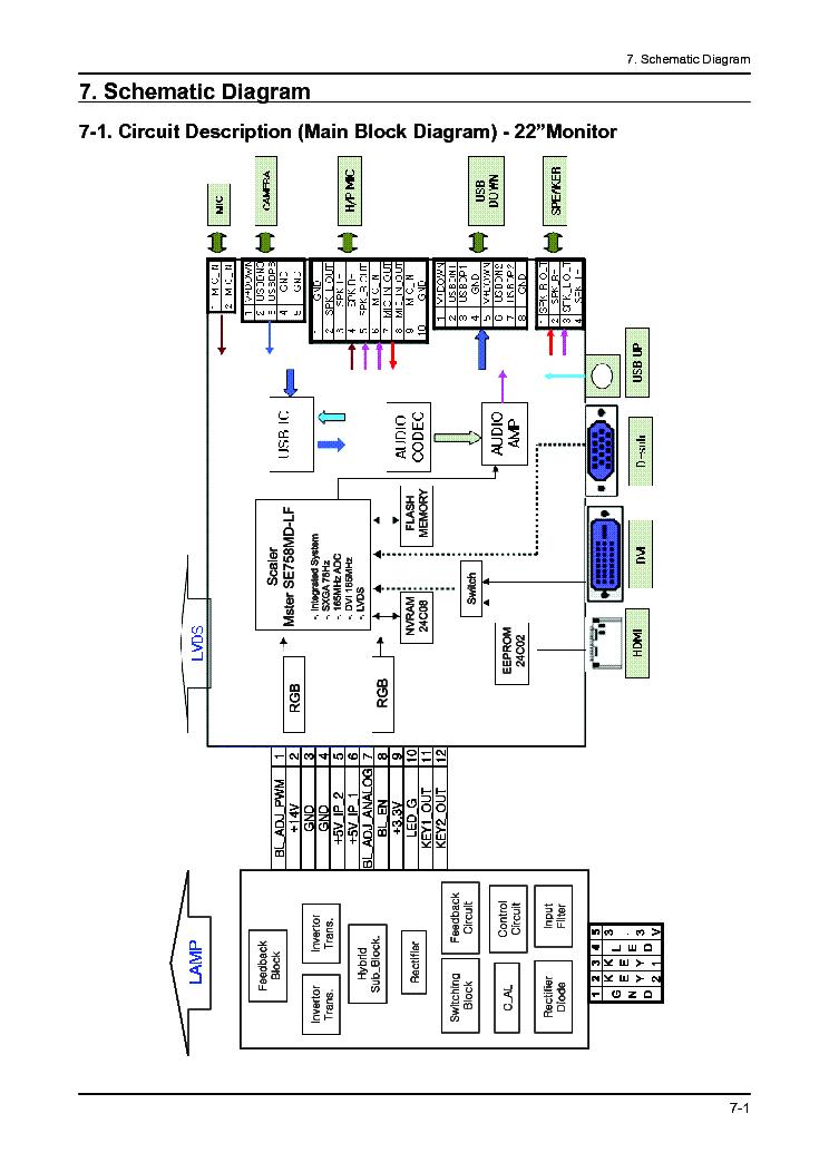samsung 2263dx ch ls22ldp sch service manual download