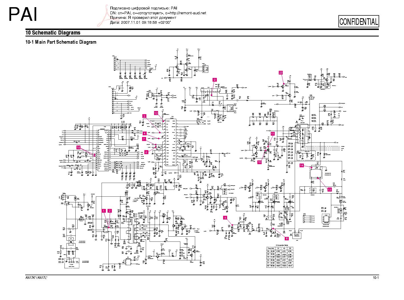 Схемы блоков питания самсунг bn44 60