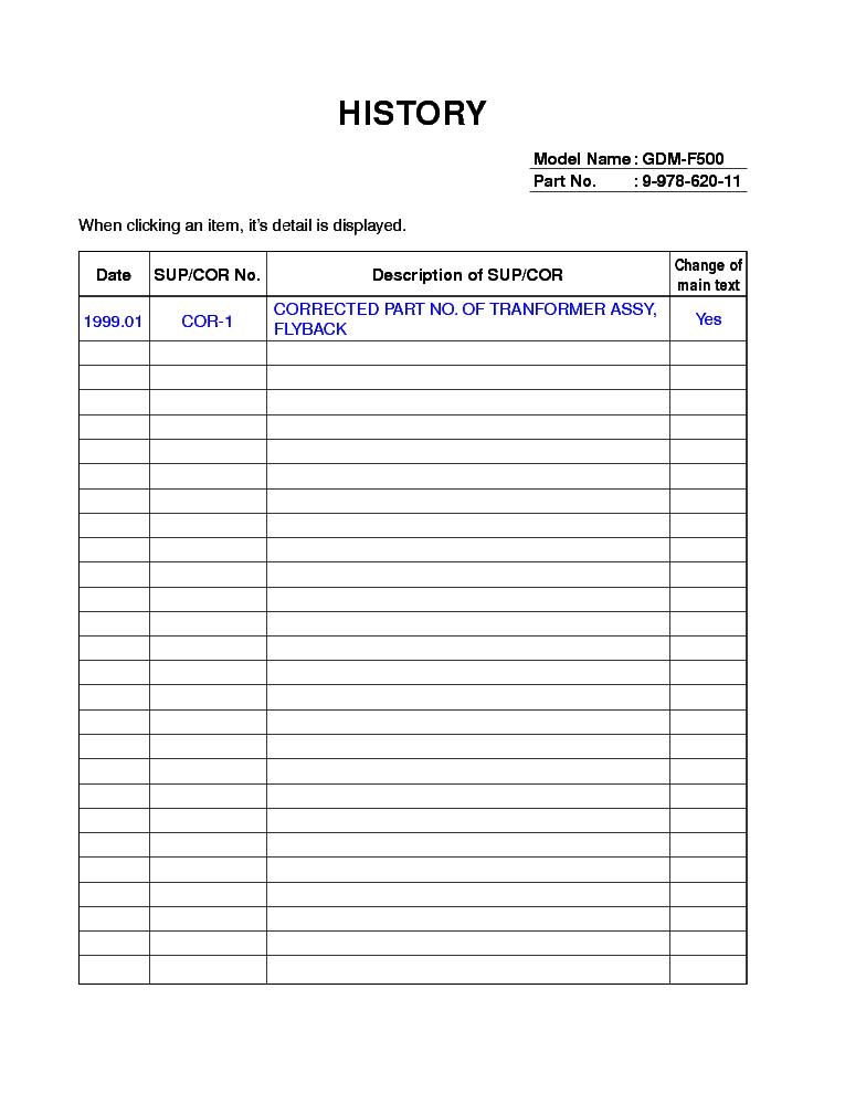 Sony hbd-f500 f700 service manual download, schematics, eeprom.