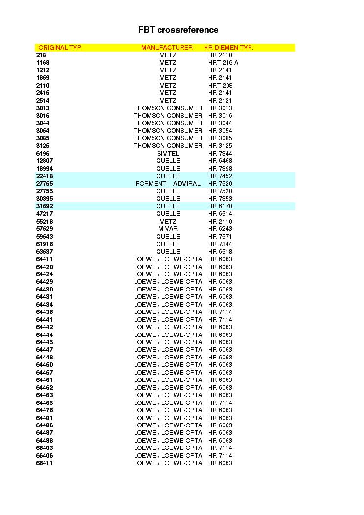 eeprom pinout user guide professional user manual ebooks u2022 rh gogradresumes com EEPROM Programmer IC EEPROM