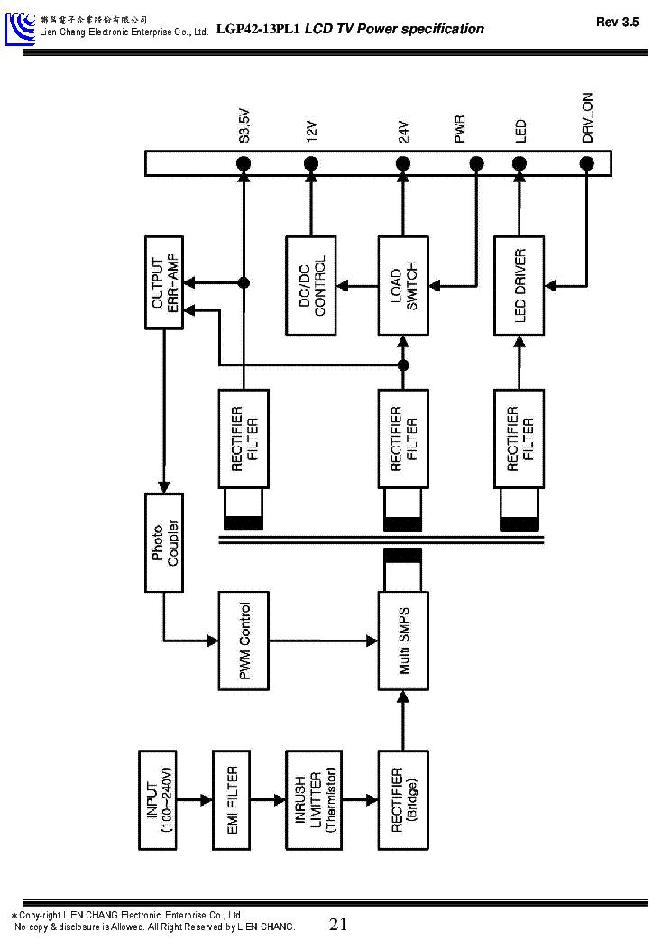Lg Eax64905301 Lgp42 13pl1 Led Tv Sch Service Manual