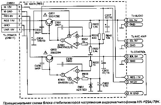 JVC HR-P29A 2