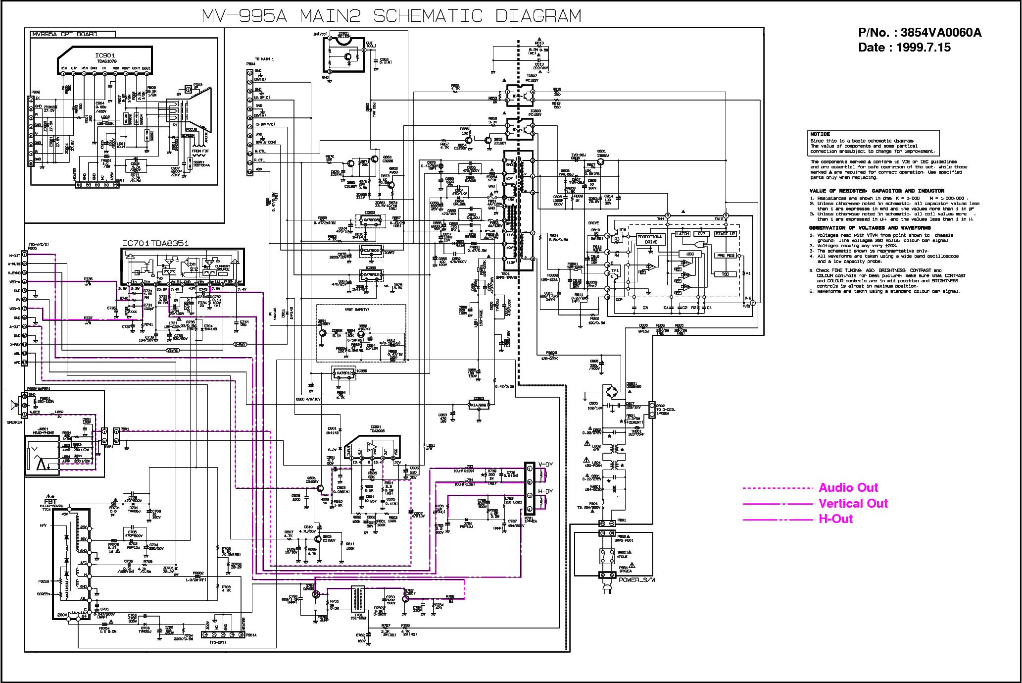 LG MV-995A PWR SCH service manual (1st page)