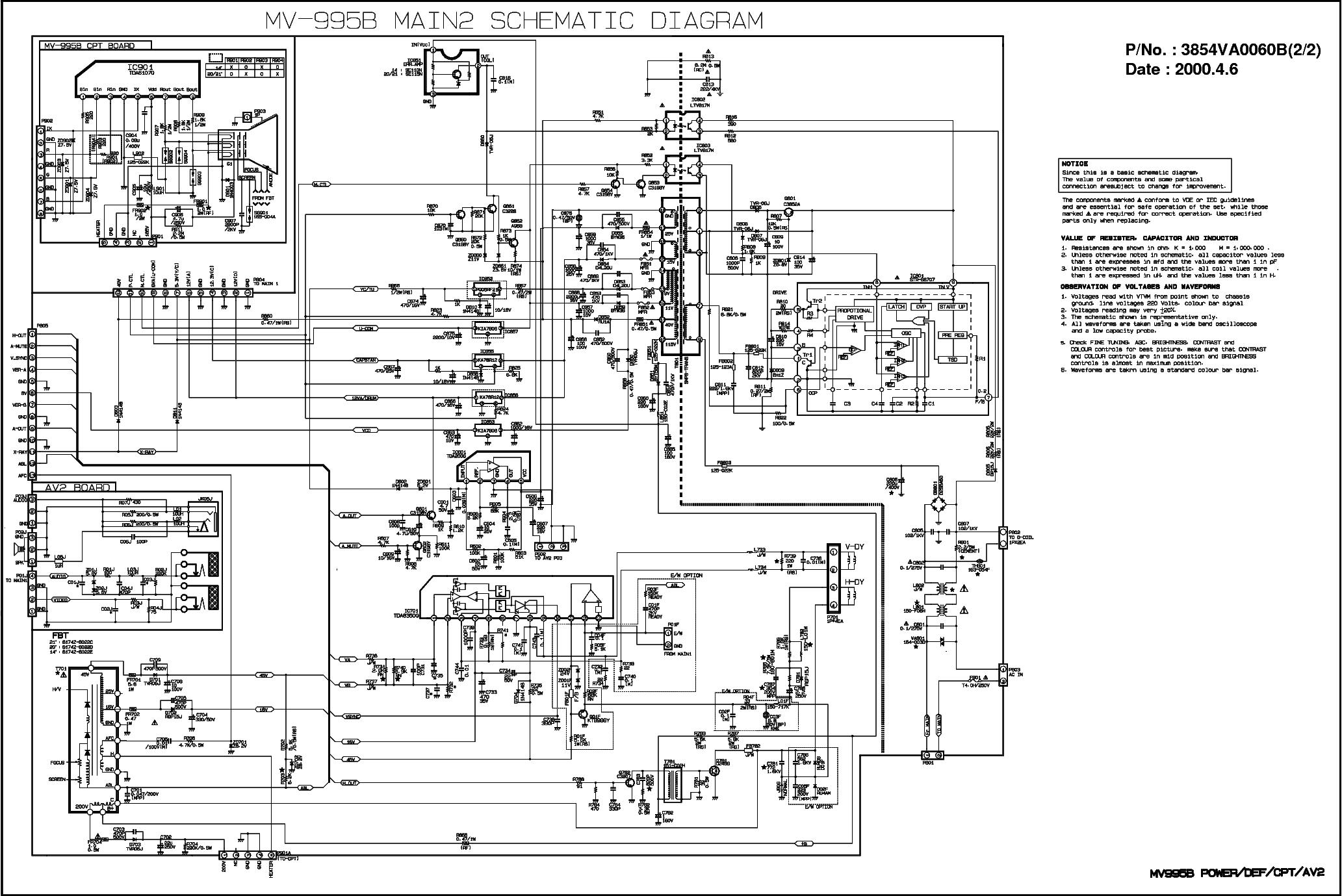 Lg Bit3195g