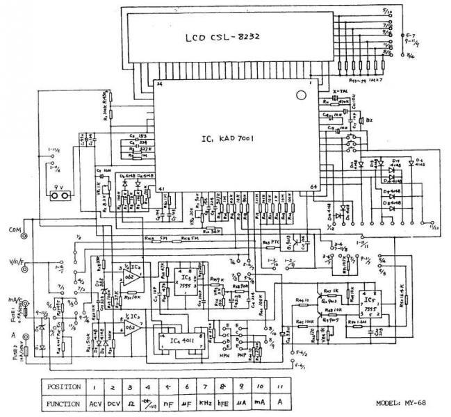 Мультиметр цифровой серии my68