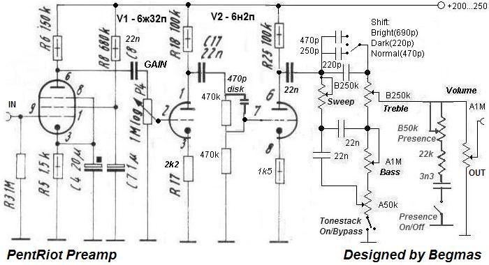 ef806s elektroncs u0151