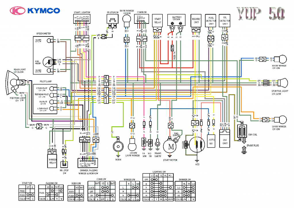 kymco_jup50 wiring diagram gilera gsm 28 images canopen wiring diagram motorhispania rx 50 wiring diagram at cos-gaming.co