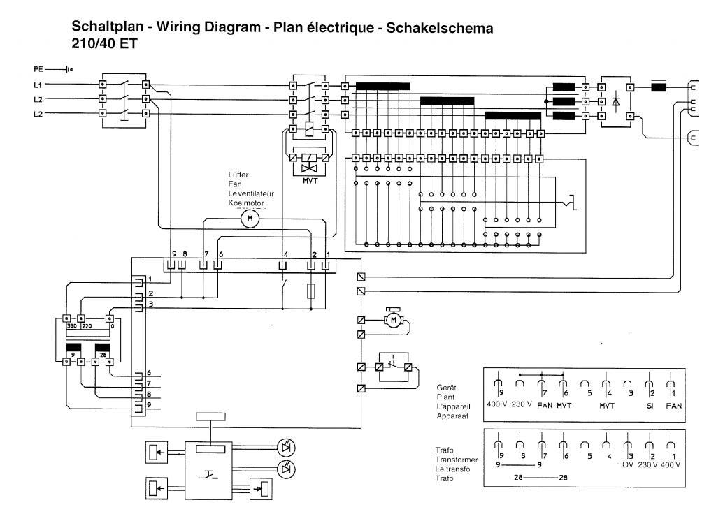MIG 150 Védőgázas (CO) hegesztőkészülék | ElektroTanya | Service ...