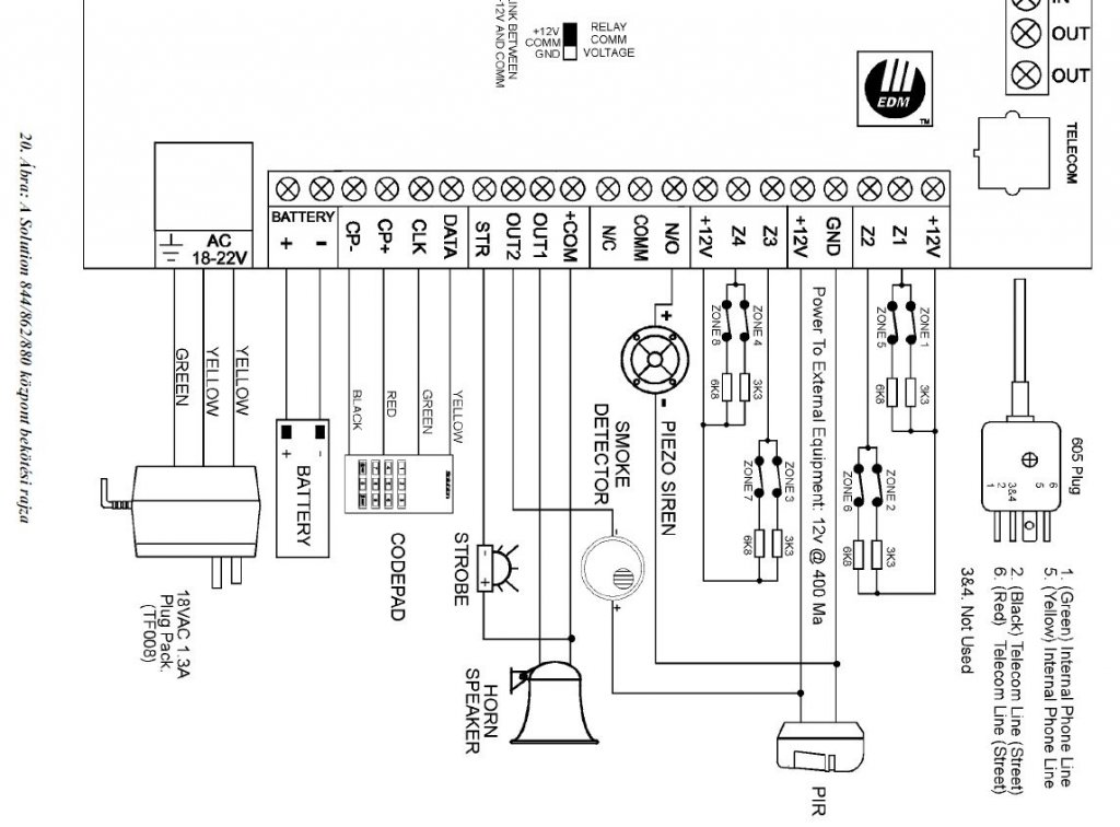 bosch solution 880 icp cc408p k zponti riaszt panel. Black Bedroom Furniture Sets. Home Design Ideas